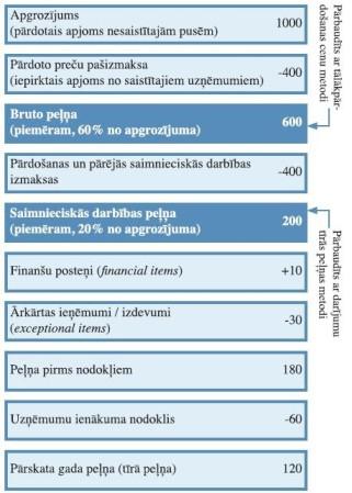 OECD_comparison_mazs.jpg